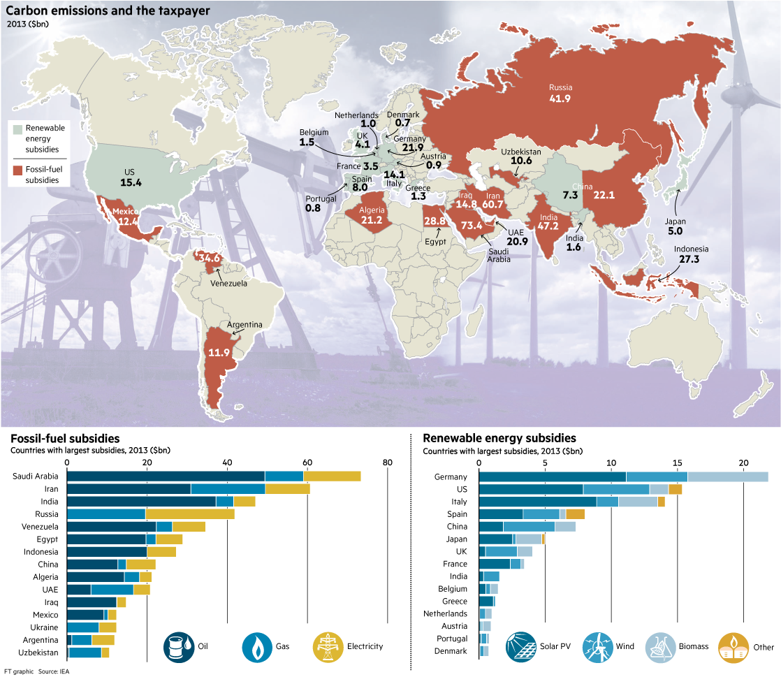 A map of renewable and fossil fuel subsidies Oil News