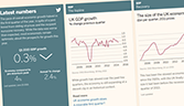 UK economic dashboard