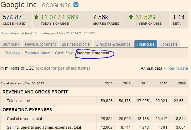 Screen grab on a Google income statement taken from the FT website
