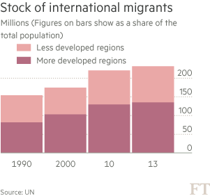 The migration numbers game